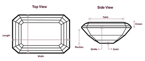emerald cut diagram