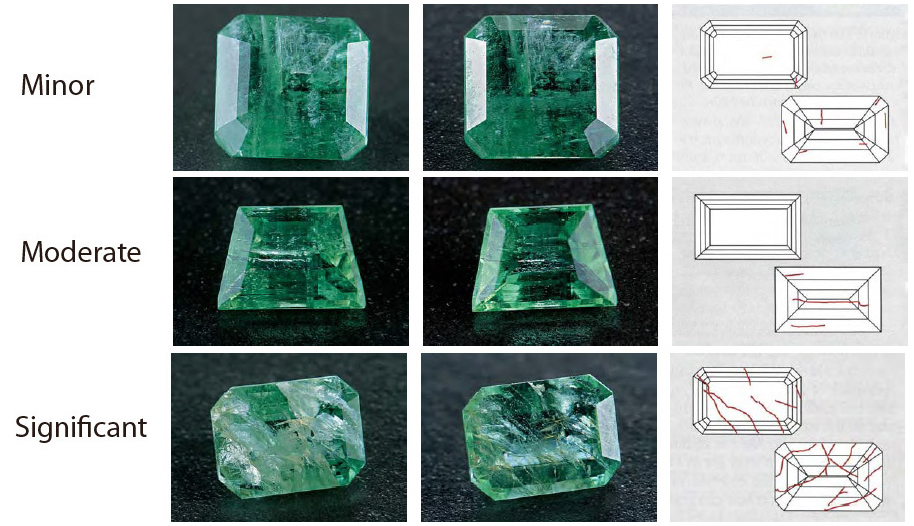 emerald treatment level examples