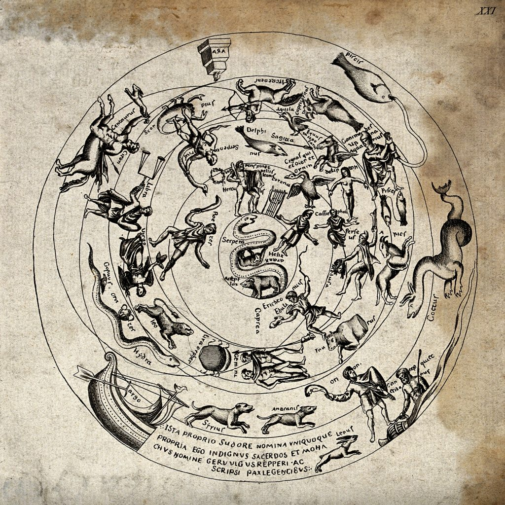 astrological zodiac chart etching