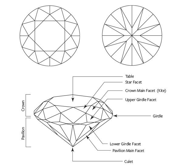 round brilliant cut diagram