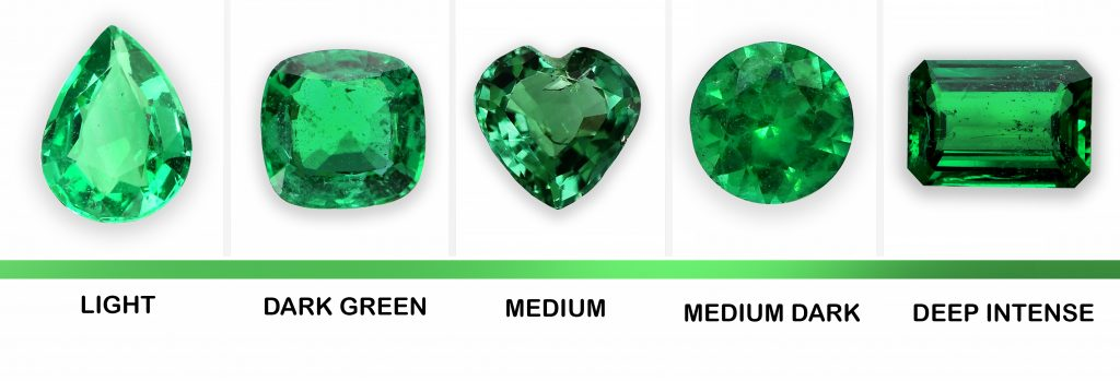 emerald intensity chart