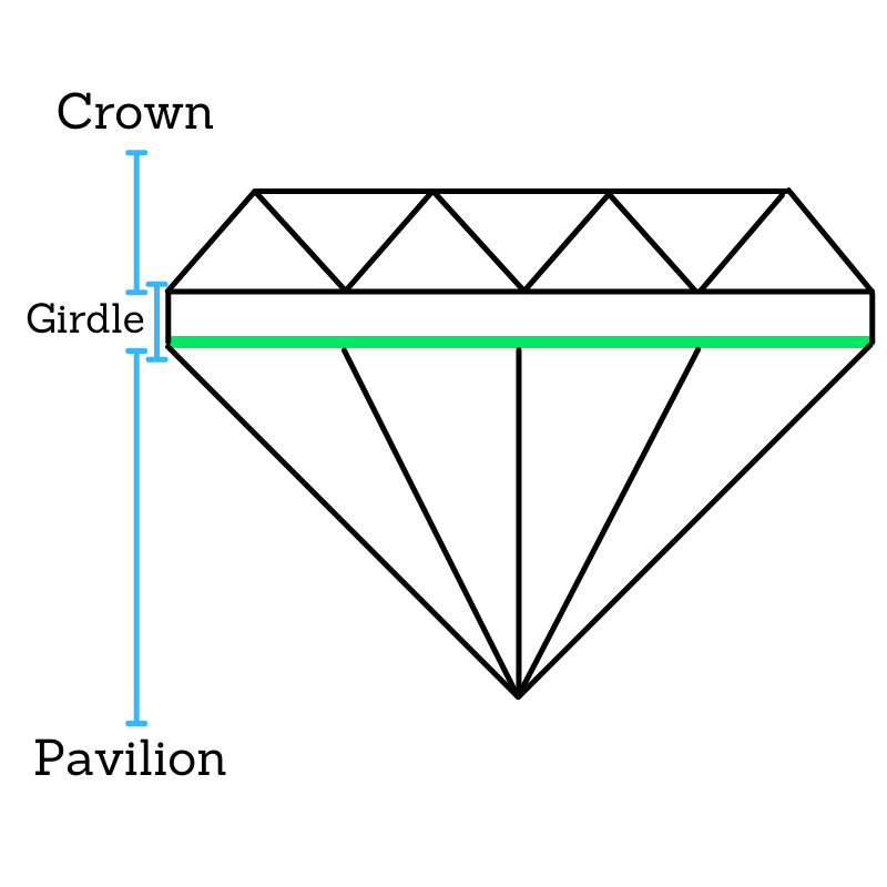 Emerald Ring Meaning
