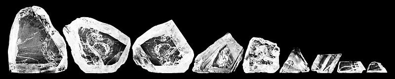 Value of Emeralds vs. Diamonds